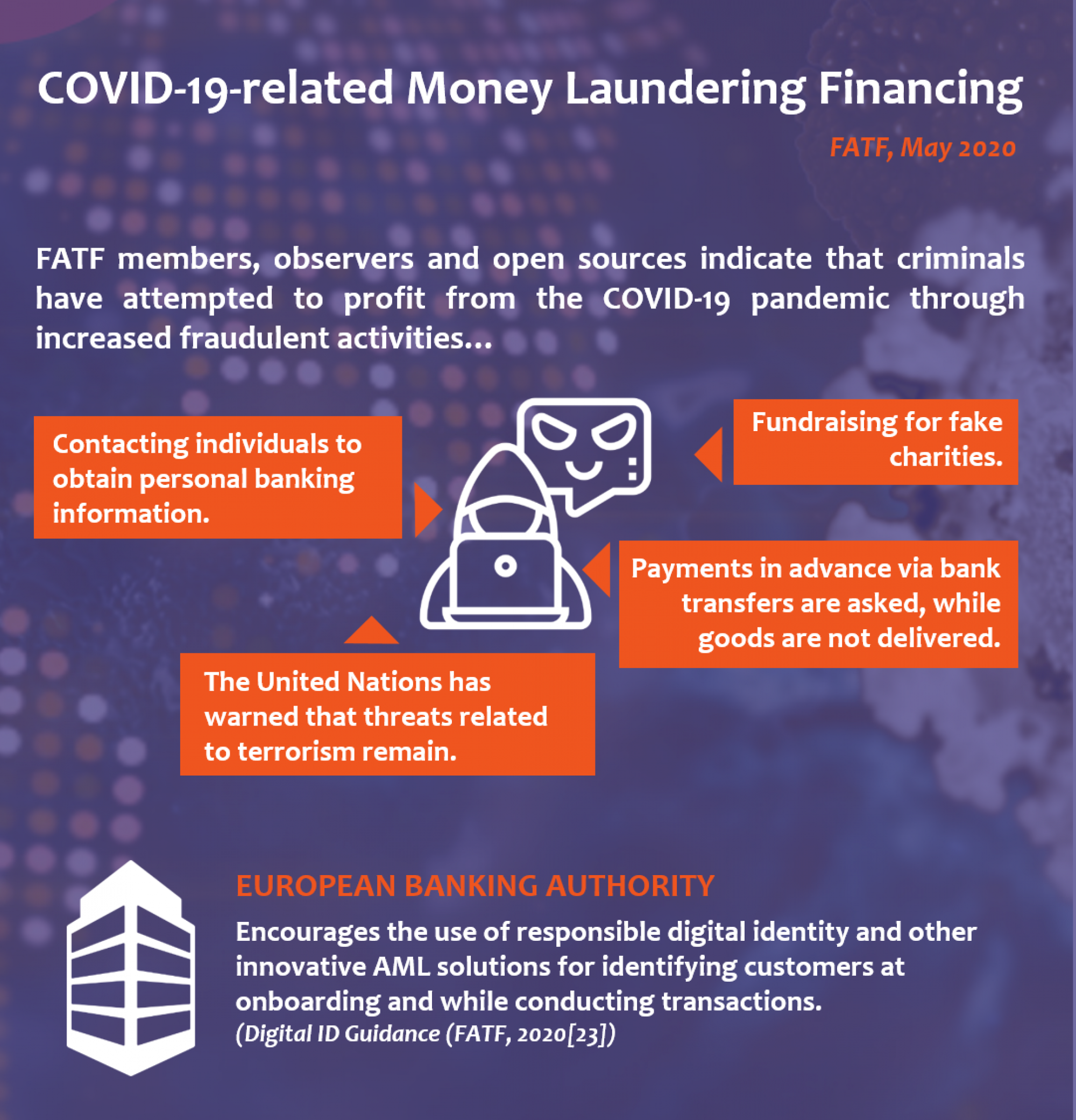 COVID-19-related Money Laundering Financing